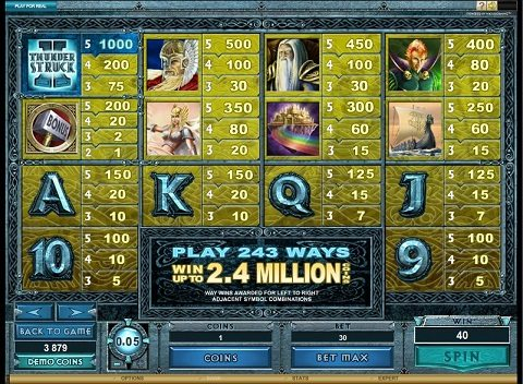Thunderstruck 2 slot - now better than ever